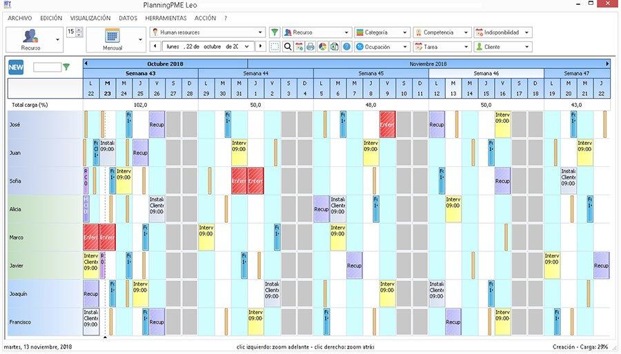 el plan de trabajo diario, semanal o mensual mediante PlanningPME